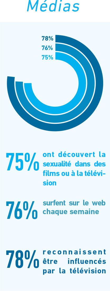 stats_media